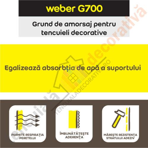 grund pentru tencuieli decorative weber G700 - beneficii